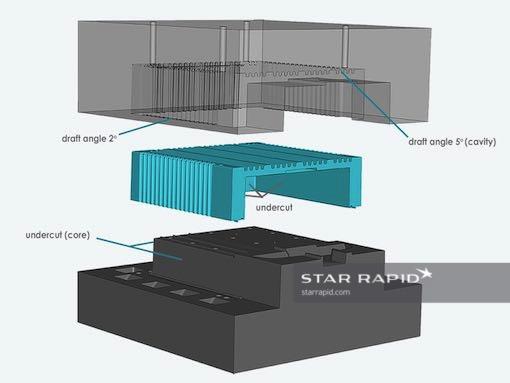 ERVO 3D图档