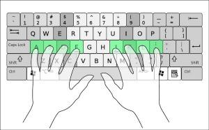 QWERTY keyboard   Image Credit: wikimedia